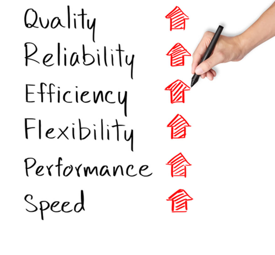 The Need for Continuous Improvement